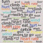 A jumble of words that a cyclist may think about while racing